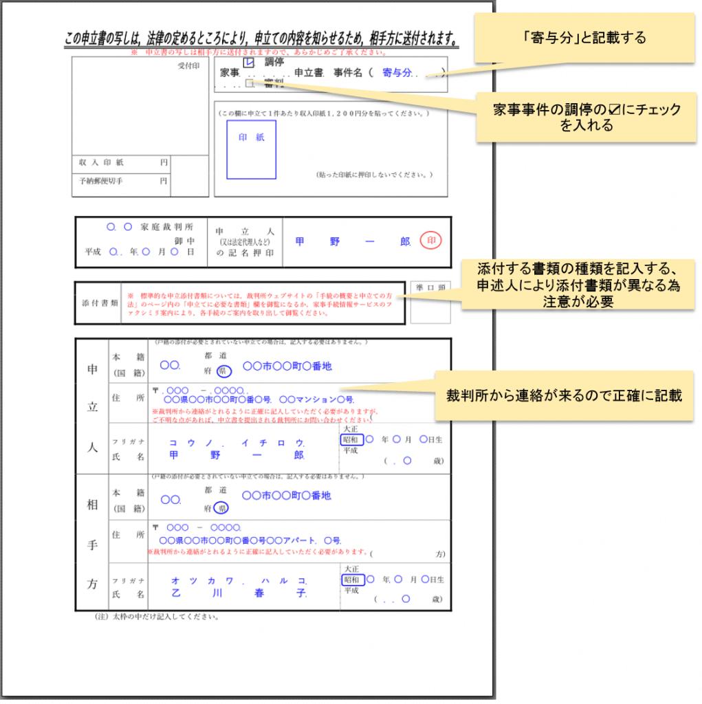 寄与分を定める処分調停 書き方_1
