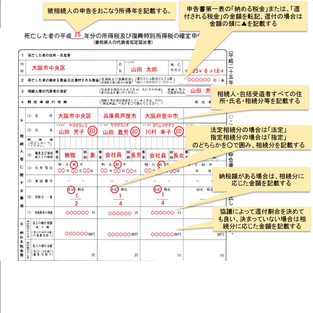 準確定申告書 付表の書き方