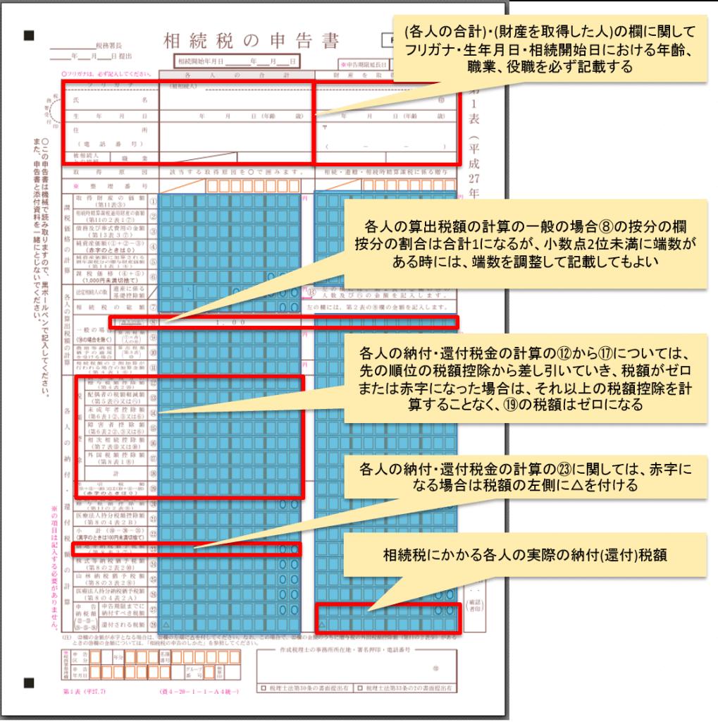 第1表 相続税の申告書_1