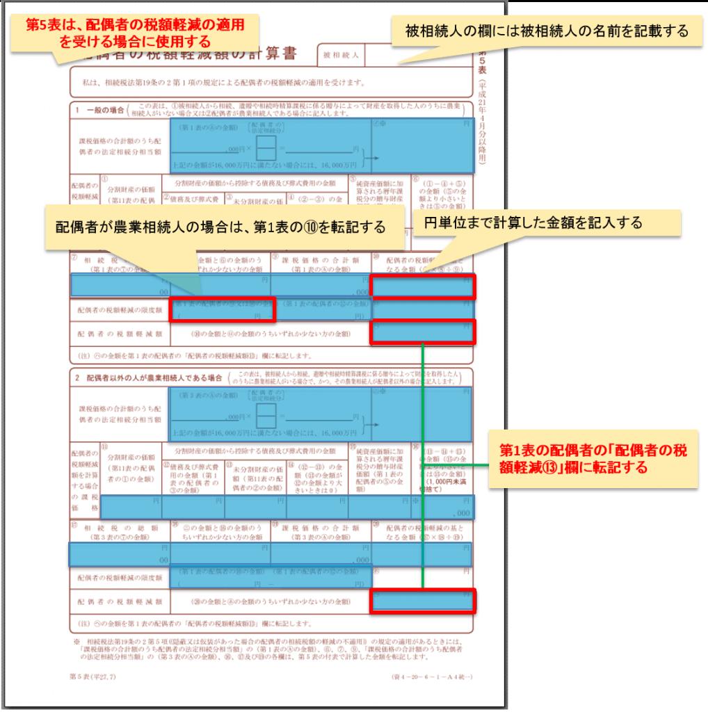 第5表配偶者の税額軽減額の計算書_1
