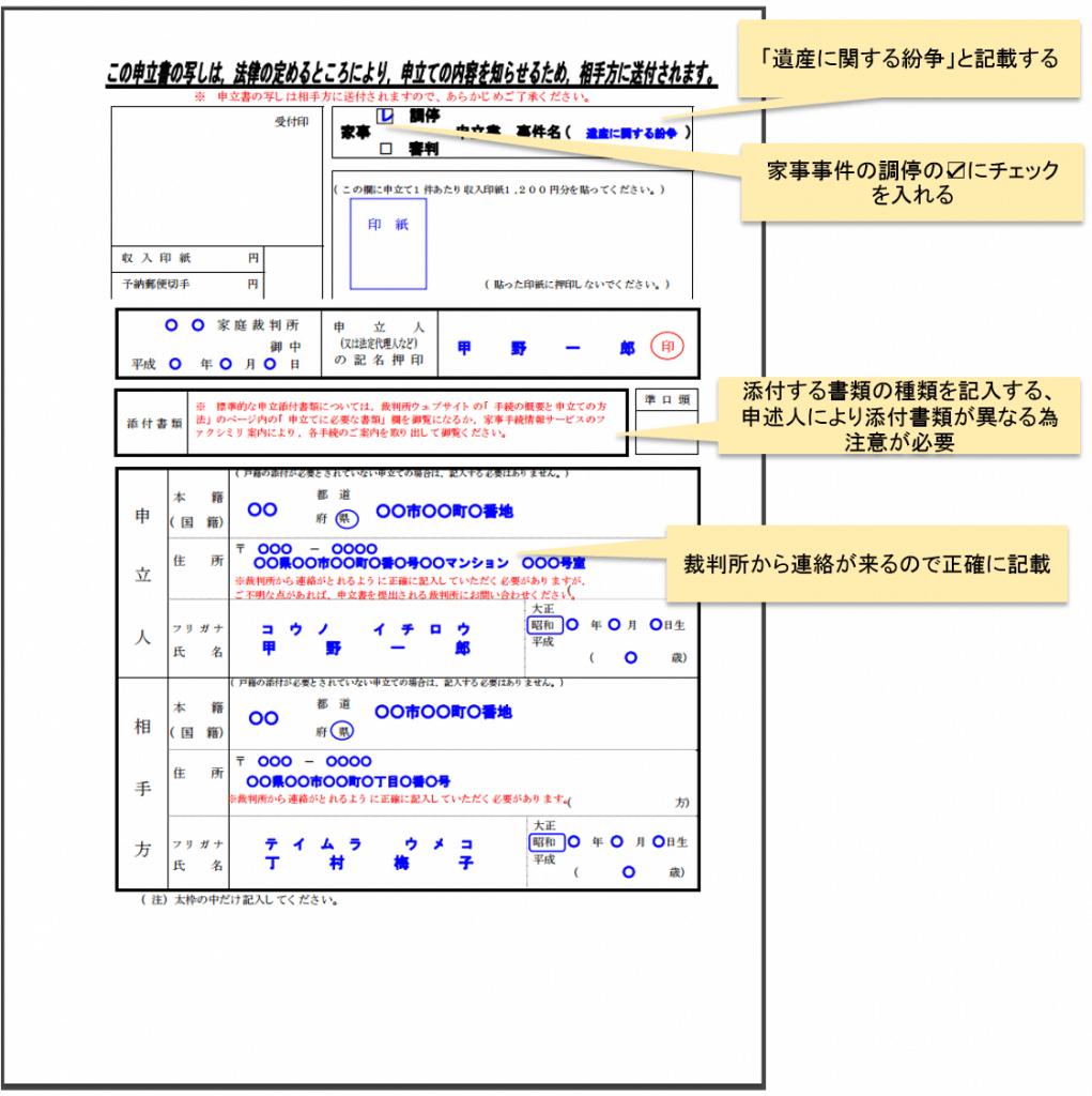 遺産に関する紛争調整調停の申立書 書き方_1