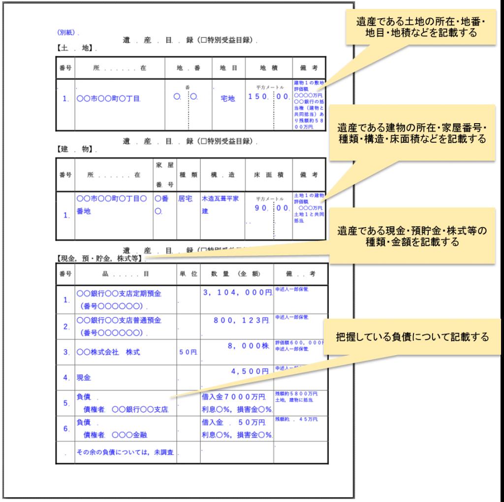 限定承認申述書書き方_3