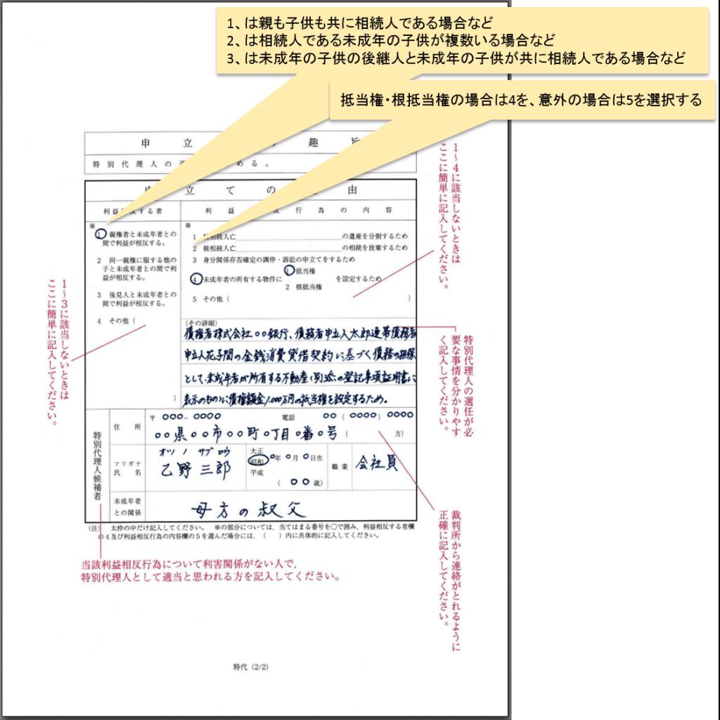 (根抵当権設定)特別代理人選任の申立書 書き方_2