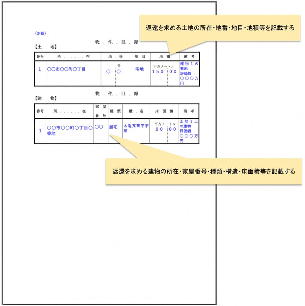 【遺留分減殺請求】家事調停申立書 書き方_3