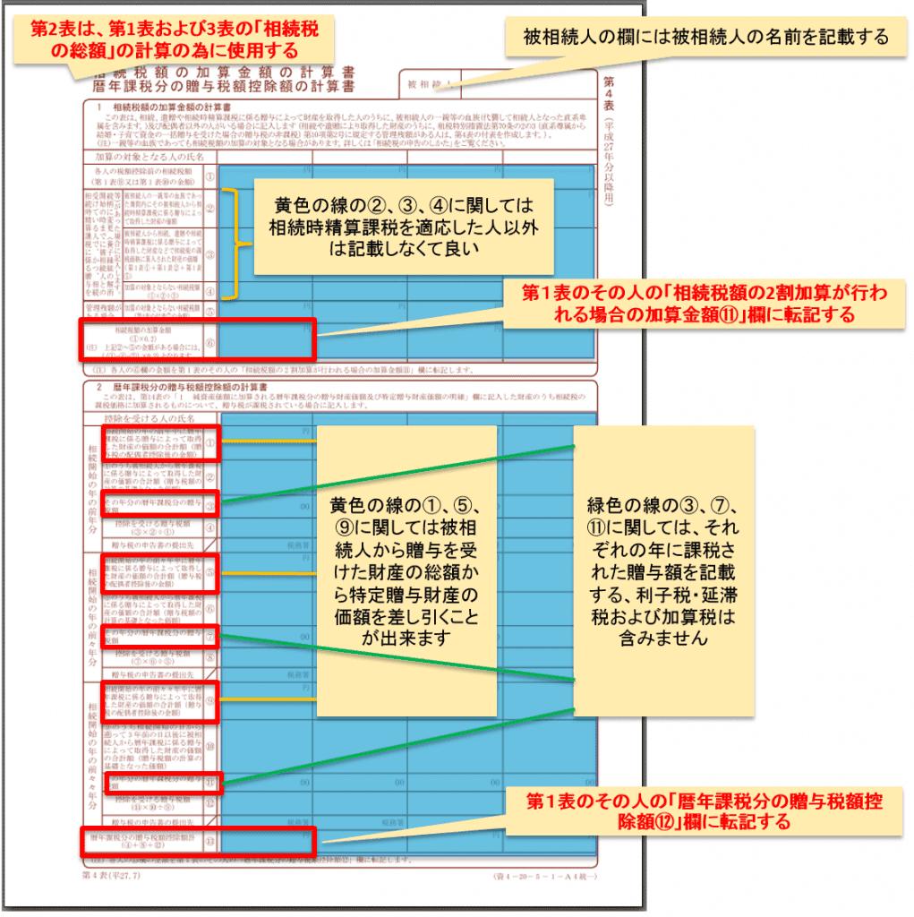 第4表相続税額の加算金額の計算書・暦年課税分の贈与税額控除額の計算書_1