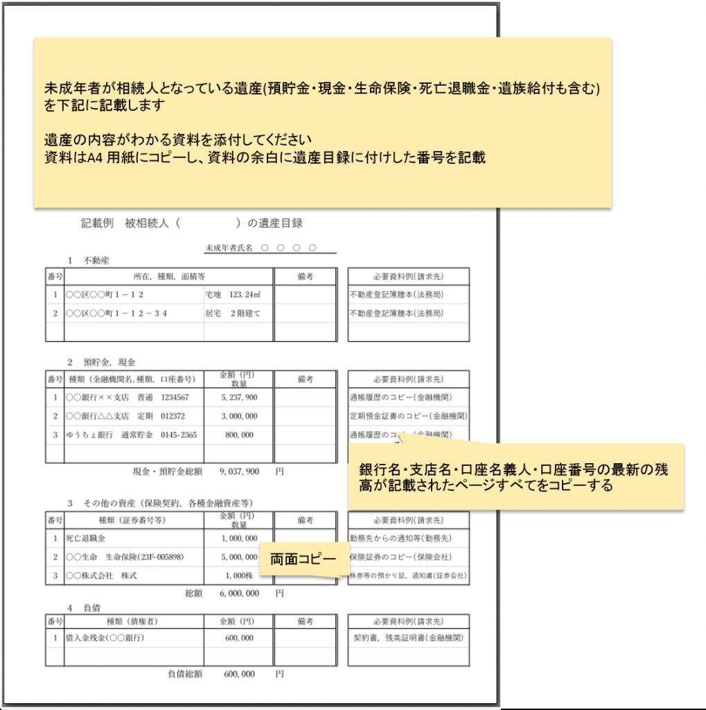6亡親の遺産目録未成年雛形 書き方_1