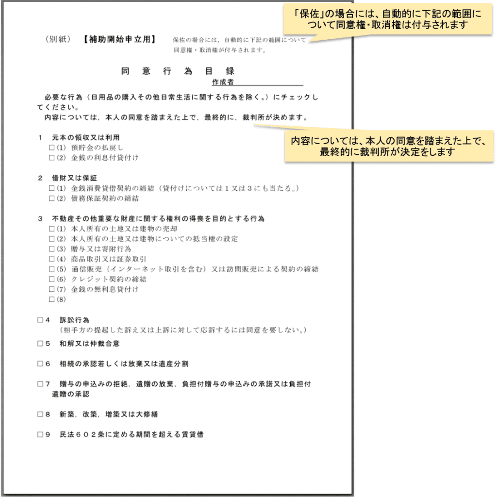 7成年後見保佐・補助開始申立用・同意行為目録書き方_1