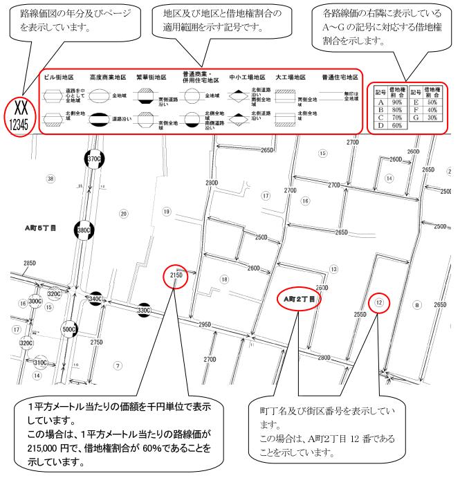路線価図_1