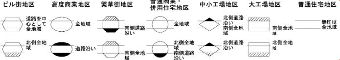 路線価図_3