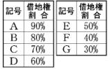 路線価図_4