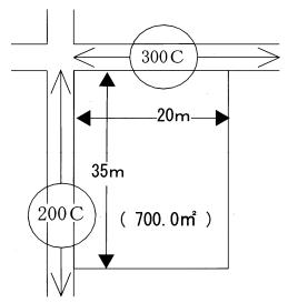 路線価図_7