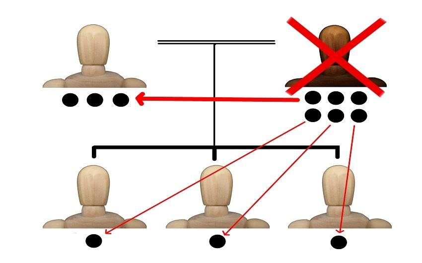 遺産分割×代襲相続のよくあるトラブル事例と解決案のアイキャッチ