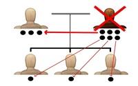 遺産分割×代襲相続のよくあるトラブル事例と解決案の画像