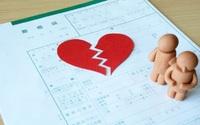 遺産分割×離婚のよくあるトラブル事例と解決案の画像