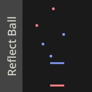 Reflect Ball