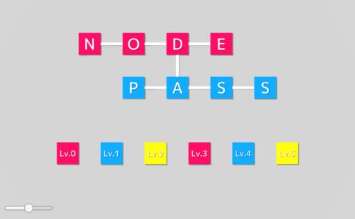 NodePass