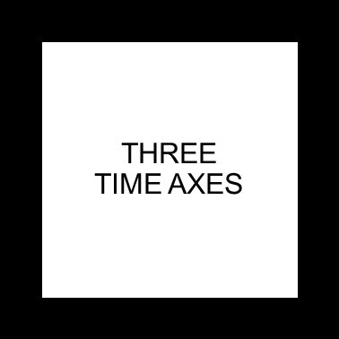 THREE TIME AXES