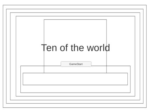 Ten of the world