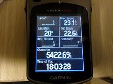 今日の走行距離は22.6kmでした