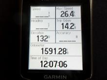 本日の走行距離。14.2km+α