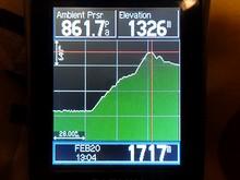 GPS高度計